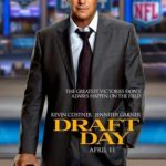 Draft Day (2014) Watch English Movie For Free In HD 720p Free Download